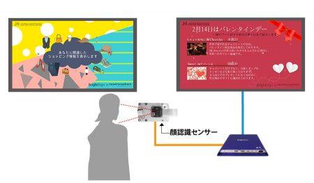 Nexmosphere非接触インタラクティブサイネージ  ~顔認識センサー~