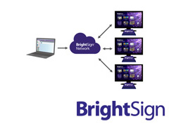 BrightSignNetwork.jp