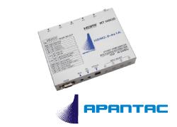 4K60P HDR対応HDMI切替器