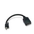 Matrox Mini DisplayPort→DisplayPort変換ケーブル