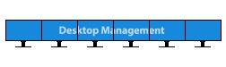 デスクトップマネージメント機能