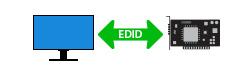EDID マネージメント機能