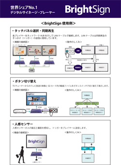 BrightSignの使用例