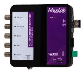 500734 光ファイバー伝送マルチチャンネルSDI延長器
